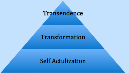 Transcendence, Transportation, and Self Mastery Pyramid