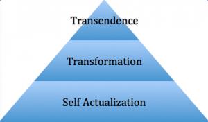 Transcending Teams Through Experiential Adventures